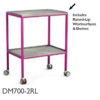 1 – DM7002RL