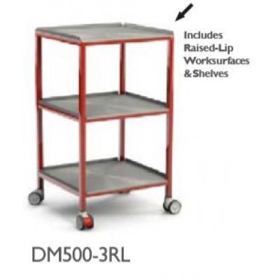 2 – DM500-3RL