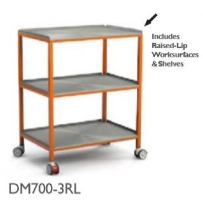 2 – DM700-3RL