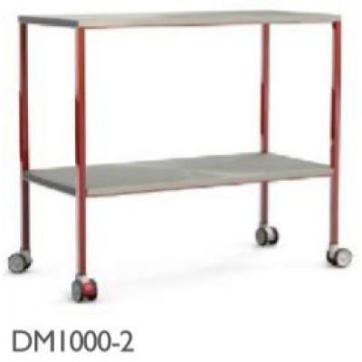 3 – DM1000-2