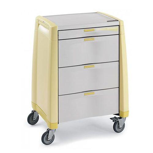 Avalo Isolation Cart